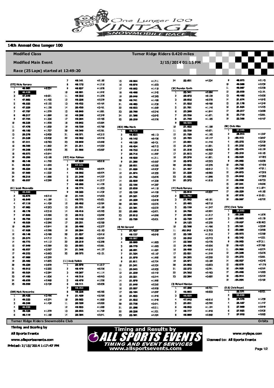 ModifiedFinalsLapTimes2014.pdf