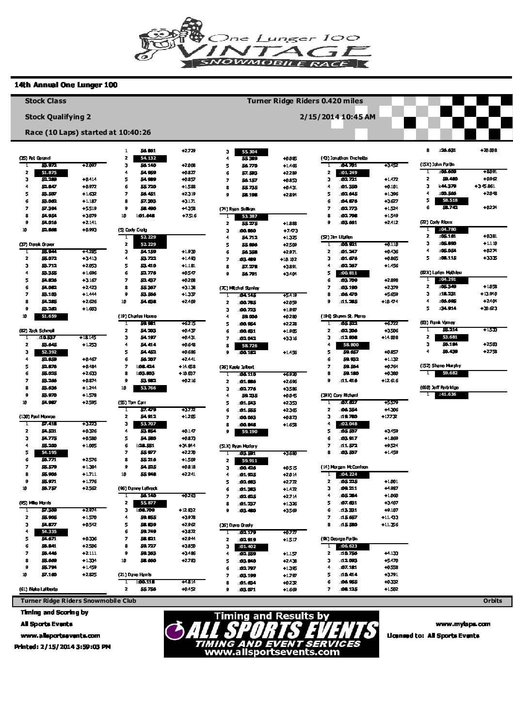 StockFinalsLapTimes2014.pdf