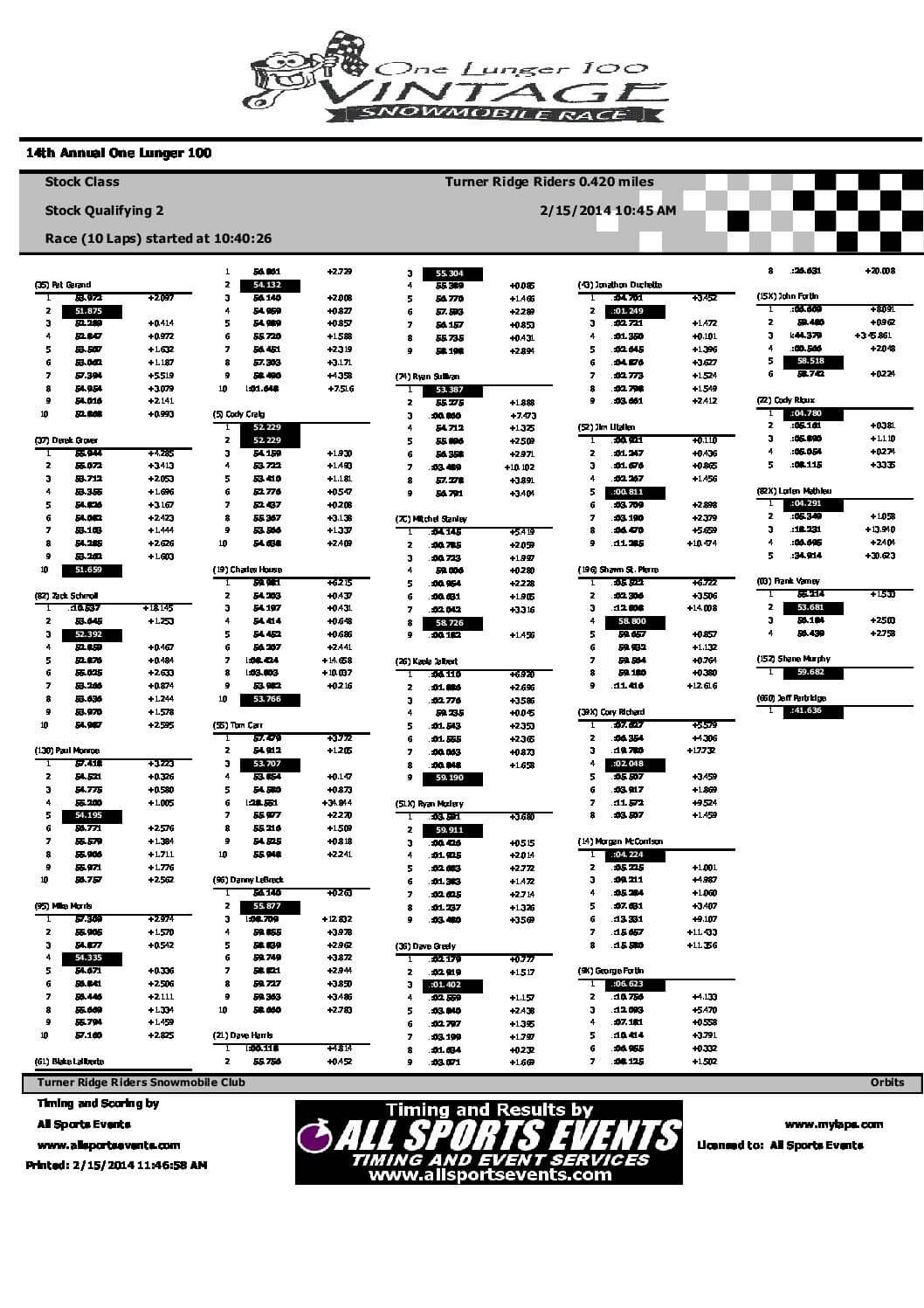 StockHeat2QualifyingLapTimes2014.pdf